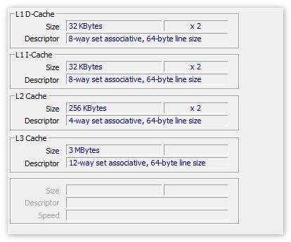 Данные о кэш-памяти в CPU-Z