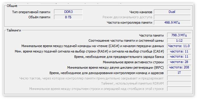 Данные вкладки Память в ЦПУ-З