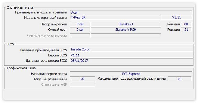 Информация о МП в ЦПУ-З