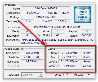 Объем кэша в процессоре в CPU-Z