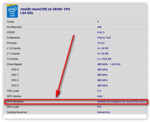 Пункт GPU Renderer в ЦПУ-З